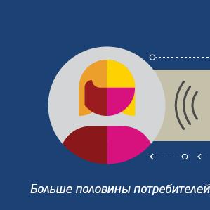2017-07-13_CustomerExperience_Teleperformance_CSInfographic